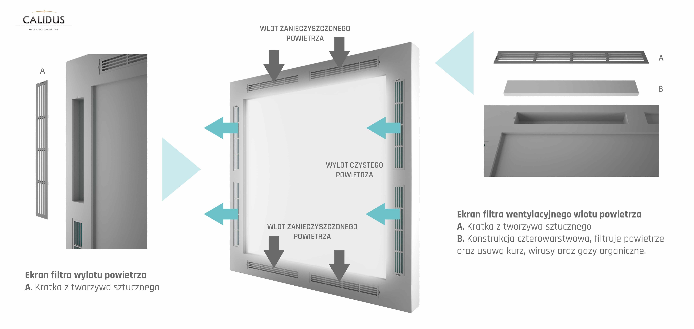 oczyszczacz sufitowy filtry