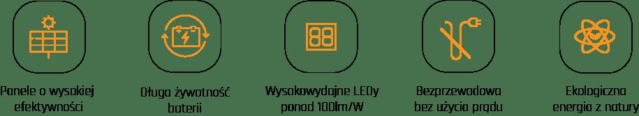oznaczenia SLC-1200P