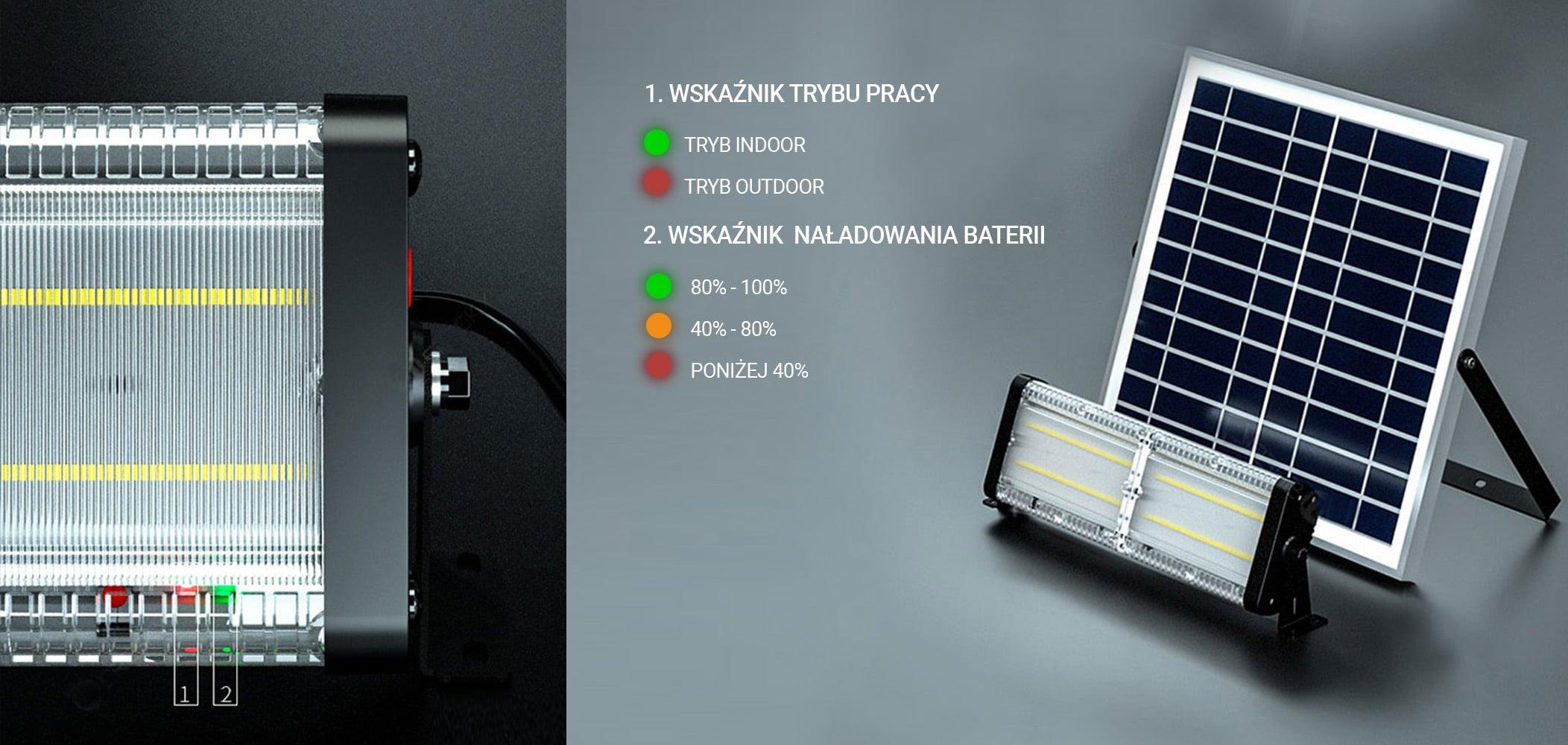 Lampa solarna billboard